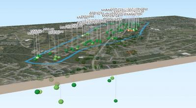 3D Spatial Modelling